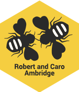 Robert and Caro Ambridge